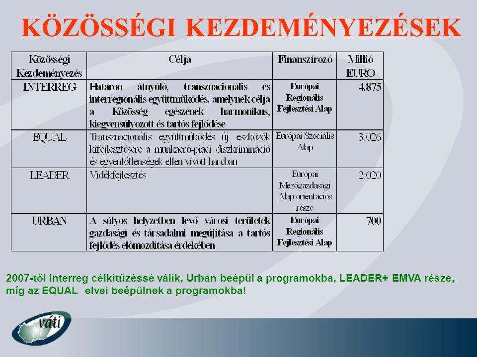 KÖZÖSSÉGI KEZDEMÉNYEZÉSEK 2007-től Interreg célkitűzéssé válik, Urban beépül a programokba, LEADER+ EMVA része, míg az EQUAL elvei beépülnek a programokba!