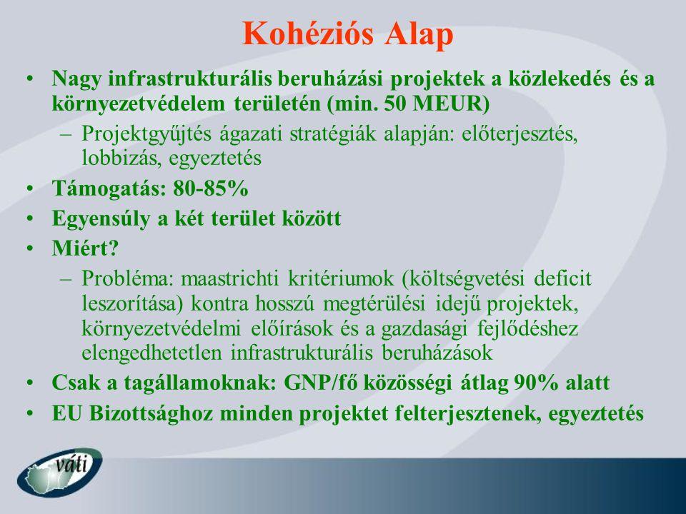 Kohéziós Alap Nagy infrastrukturális beruházási projektek a közlekedés és a környezetvédelem területén (min.