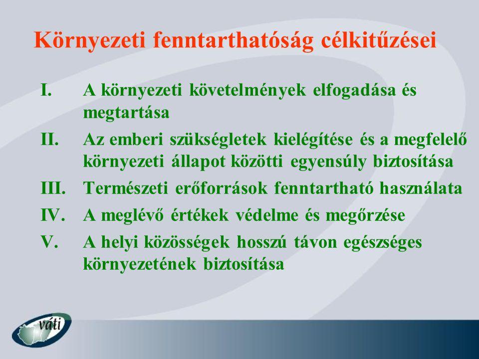 Környezeti fenntarthatóság célkitűzései I.A környezeti követelmények elfogadása és megtartása II.Az emberi szükségletek kielégítése és a megfelelő kör