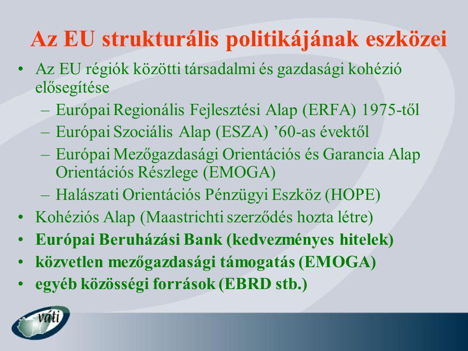 Az EU strukturális politikájának eszközei Az EU régiók közötti társadalmi és gazdasági kohézió elősegítése –Európai Regionális Fejlesztési Alap (ERFA) 1975-től –Európai Szociális Alap (ESZA) '60-as évektől –Európai Mezőgazdasági Orientációs és Garancia Alap Orientációs Részlege (EMOGA) –Halászati Orientációs Pénzügyi Eszköz (HOPE) Kohéziós Alap (Maastrichti szerződés hozta létre) Európai Beruházási Bank (kedvezményes hitelek) közvetlen mezőgazdasági támogatás (EMOGA) egyéb közösségi források (EBRD stb.)