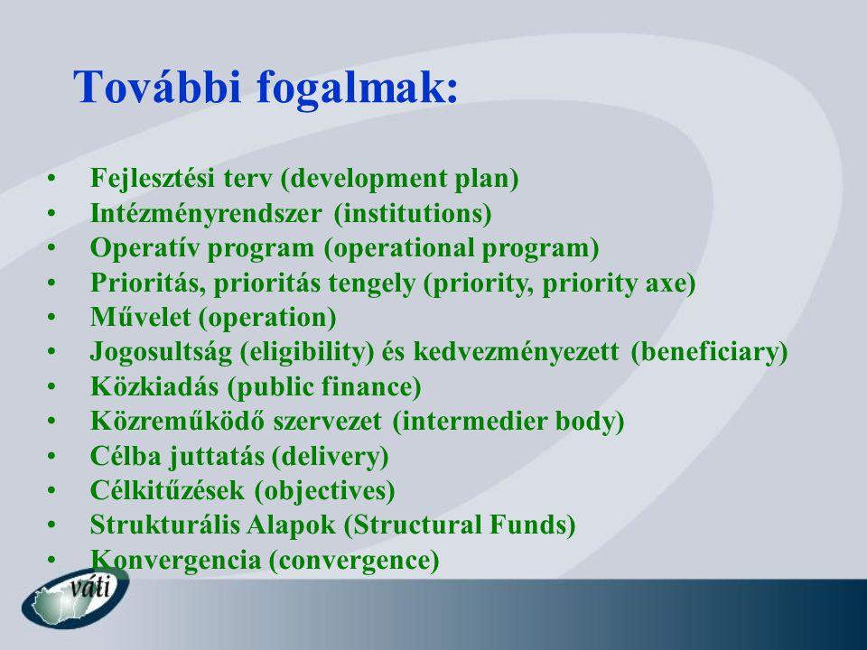 További fogalmak: Fejlesztési terv (development plan) Intézményrendszer (institutions) Operatív program (operational program) Prioritás, prioritás tengely (priority, priority axe) Művelet (operation) Jogosultság (eligibility) és kedvezményezett (beneficiary) Közkiadás (public finance) Közreműködő szervezet (intermedier body) Célba juttatás (delivery) Célkitűzések (objectives) Strukturális Alapok (Structural Funds) Konvergencia (convergence)