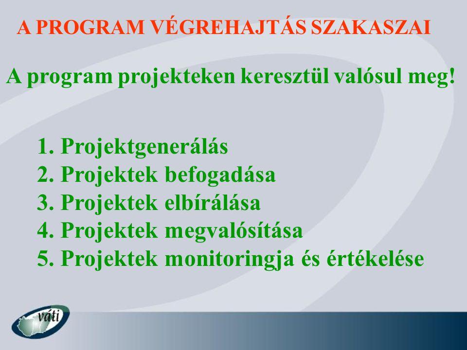 A PROGRAM VÉGREHAJTÁS SZAKASZAI 1. Projektgenerálás 2.