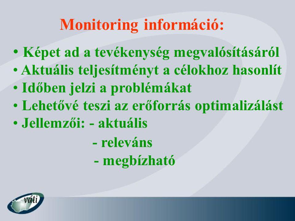 Monitoring információ: Képet ad a tevékenység megvalósításáról Aktuális teljesítményt a célokhoz hasonlít Időben jelzi a problémákat Lehetővé teszi az erőforrás optimalizálást Jellemzői: - aktuális - releváns - megbízható