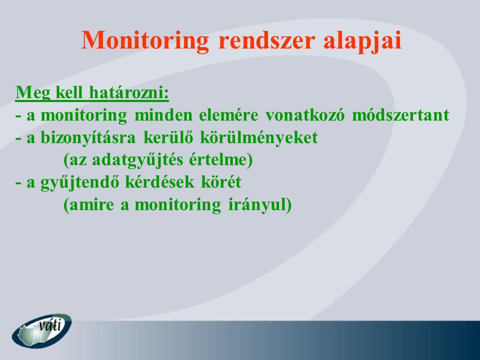 Monitoring rendszer alapjai Meg kell határozni: - a monitoring minden elemére vonatkozó módszertant - a bizonyításra kerülő körülményeket (az adatgyűjtés értelme) - a gyűjtendő kérdések körét (amire a monitoring irányul)