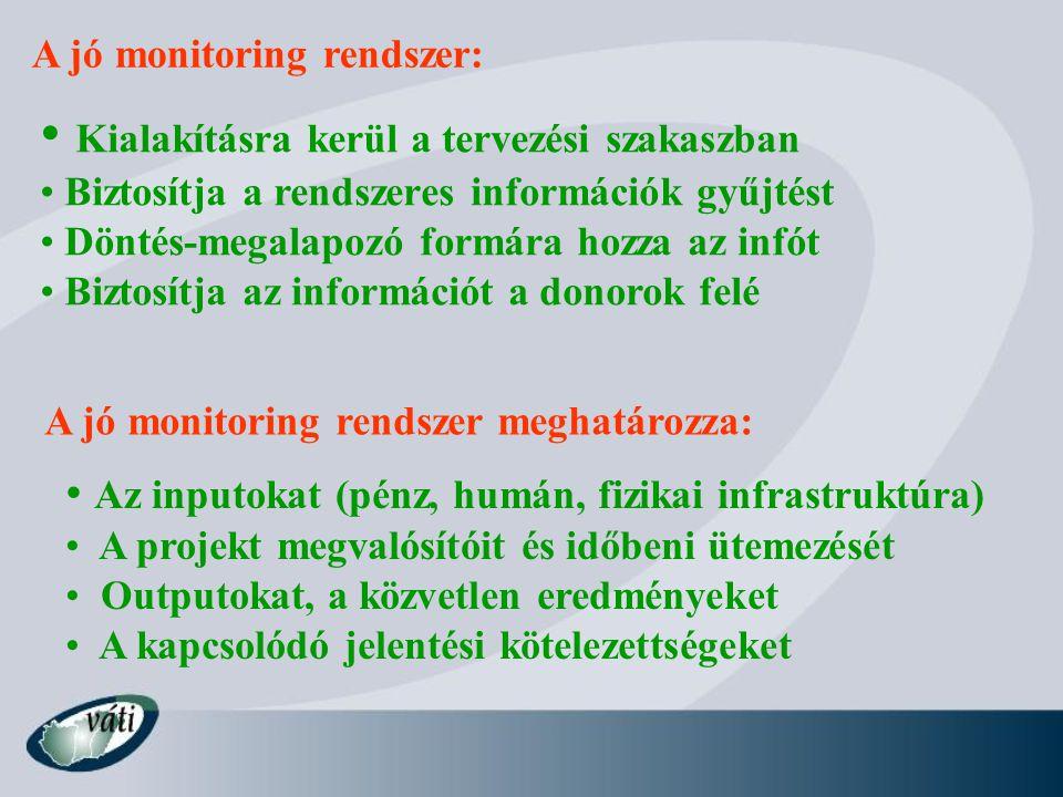 A jó monitoring rendszer: Kialakításra kerül a tervezési szakaszban Biztosítja a rendszeres információk gyűjtést Döntés-megalapozó formára hozza az infót Biztosítja az információt a donorok felé A jó monitoring rendszer meghatározza: Az inputokat (pénz, humán, fizikai infrastruktúra) A projekt megvalósítóit és időbeni ütemezését Outputokat, a közvetlen eredményeket A kapcsolódó jelentési kötelezettségeket