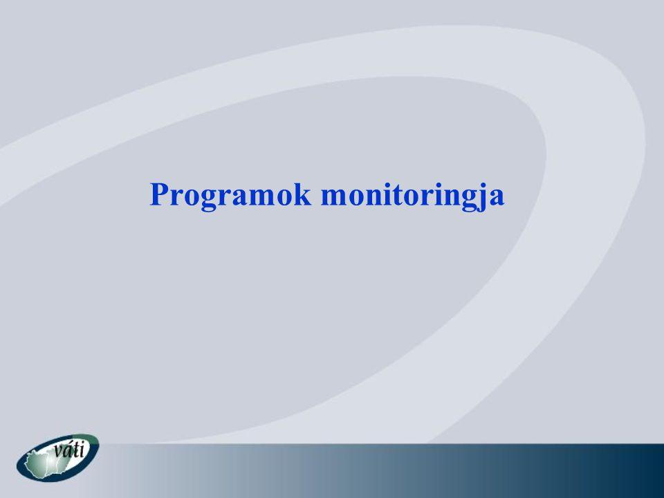 Programok monitoringja