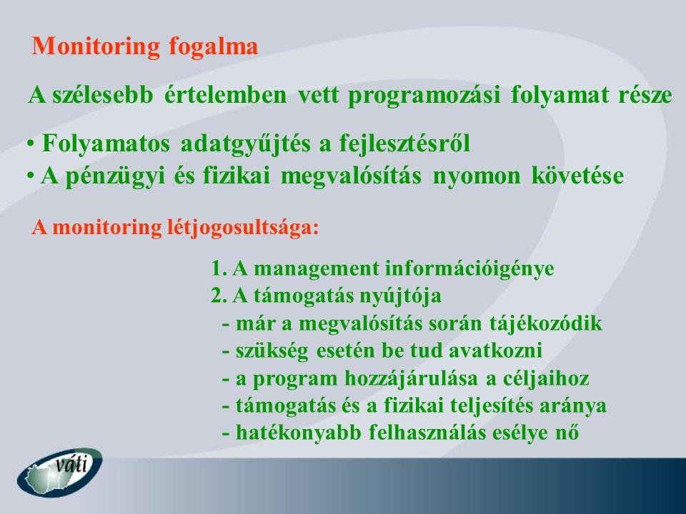 Monitoring fogalma Folyamatos adatgyűjtés a fejlesztésről A pénzügyi és fizikai megvalósítás nyomon követése A szélesebb értelemben vett programozási folyamat része A monitoring létjogosultsága: 1.