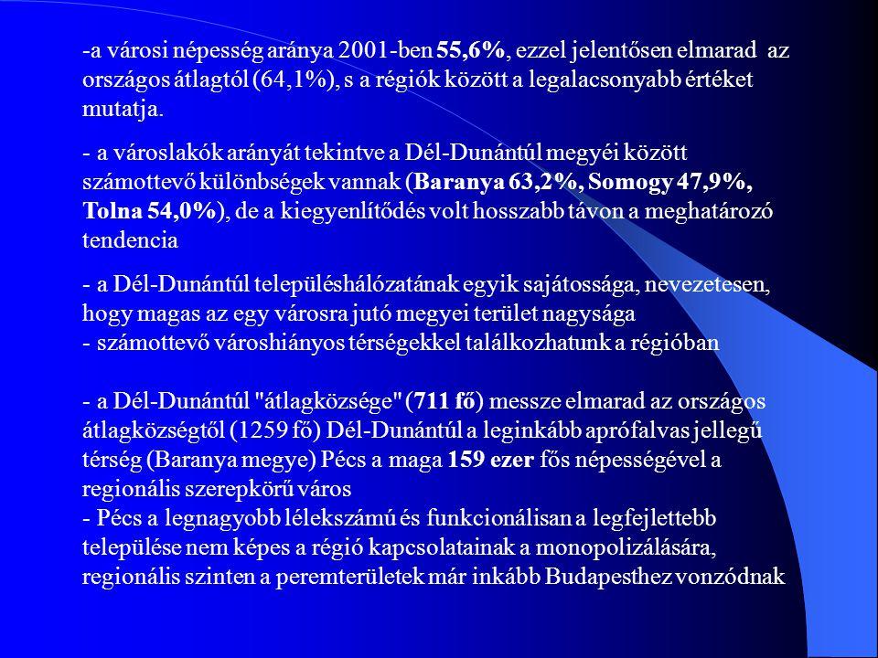 -a városi népesség aránya 2001-ben 55,6%, ezzel jelentősen elmarad az országos átlagtól (64,1%), s a régiók között a legalacsonyabb értéket mutatja. -