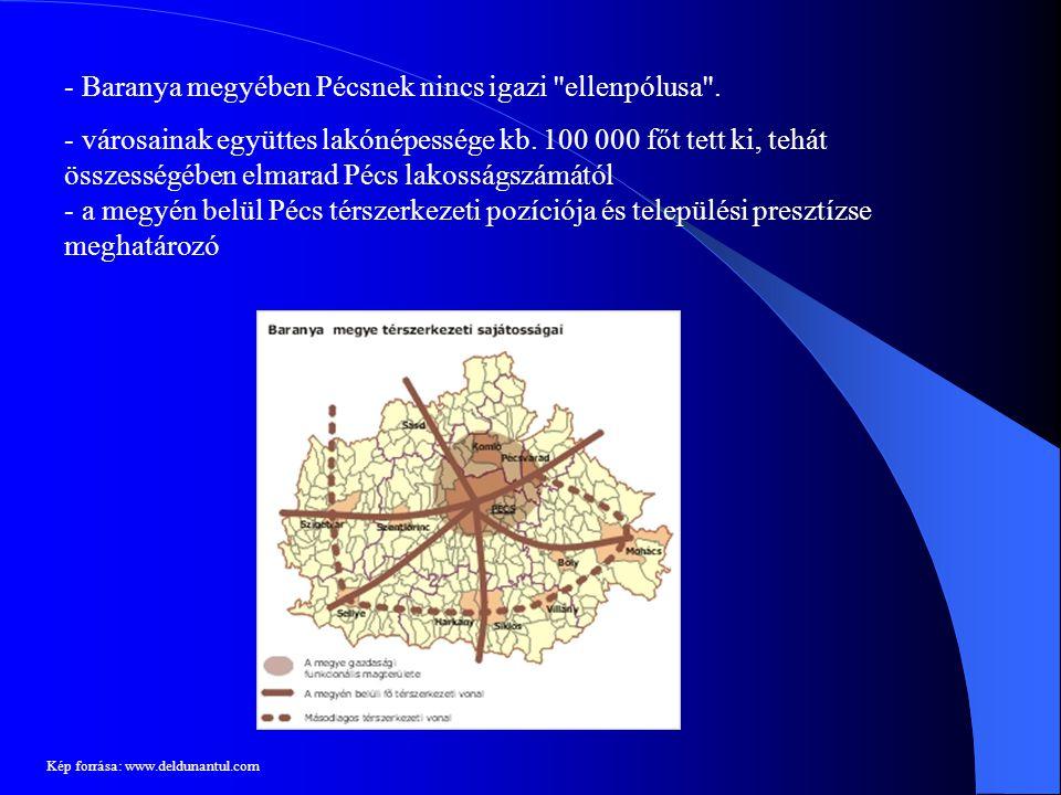 - Baranya megyében Pécsnek nincs igazi