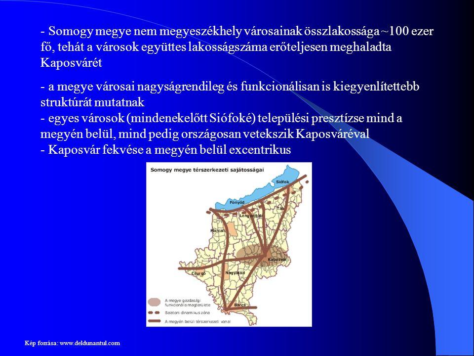 - Somogy megye nem megyeszékhely városainak összlakossága ~100 ezer fő, tehát a városok együttes lakosságszáma erőteljesen meghaladta Kaposvárét - a m