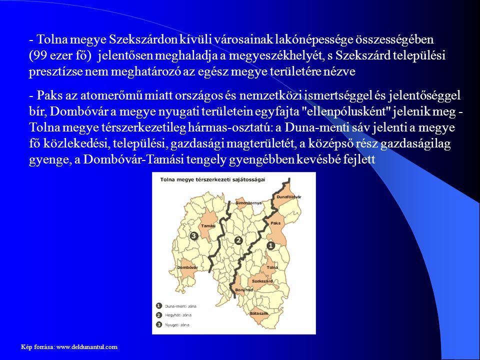 - Tolna megye Szekszárdon kívüli városainak lakónépessége összességében (99 ezer fő) jelentősen meghaladja a megyeszékhelyét, s Szekszárd települési p