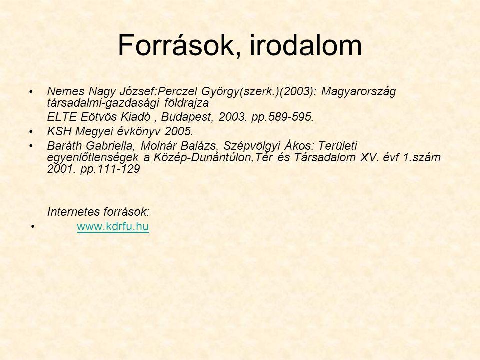 Források, irodalom Nemes Nagy József:Perczel György(szerk.)(2003): Magyarország társadalmi-gazdasági földrajza ELTE Eötvös Kiadó, Budapest, 2003. pp.5