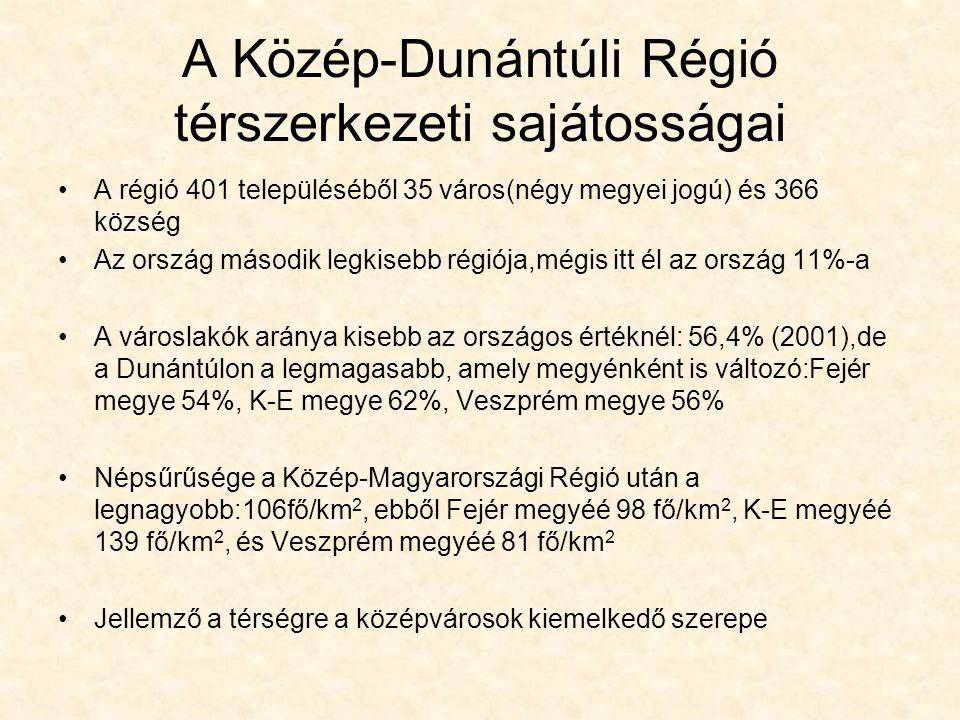 A Közép-Dunántúli Régió térszerkezeti sajátosságai A régió 401 településéből 35 város(négy megyei jogú) és 366 község Az ország második legkisebb régi