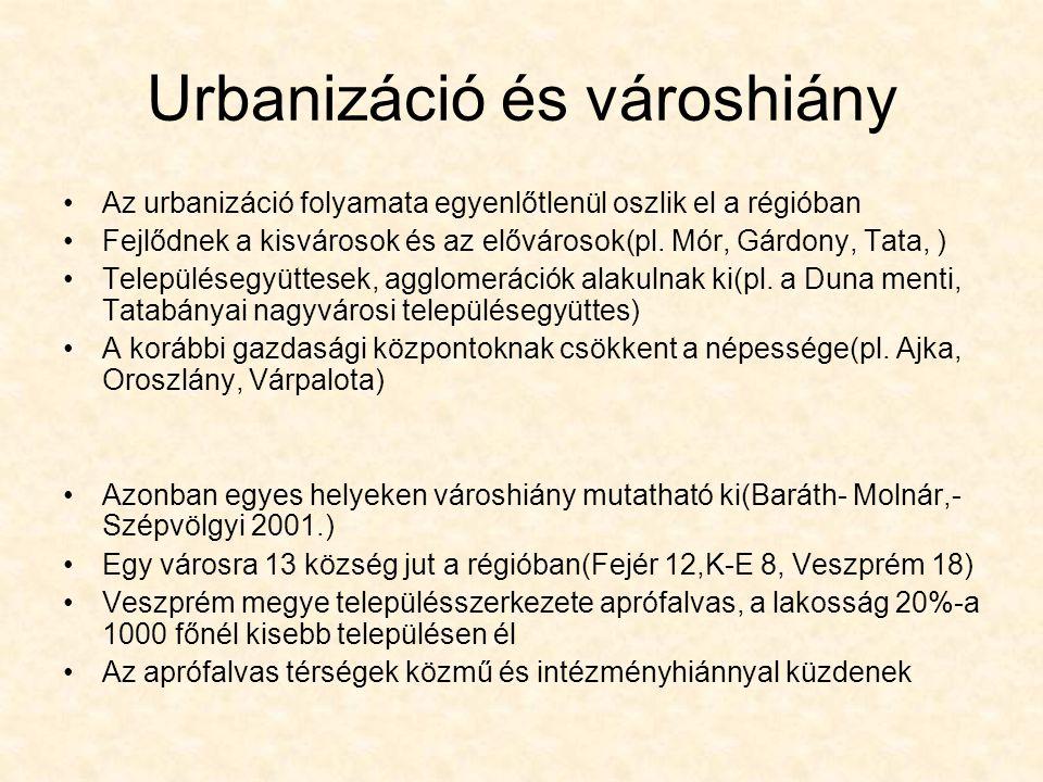 Urbanizáció és városhiány Az urbanizáció folyamata egyenlőtlenül oszlik el a régióban Fejlődnek a kisvárosok és az elővárosok(pl. Mór, Gárdony, Tata,