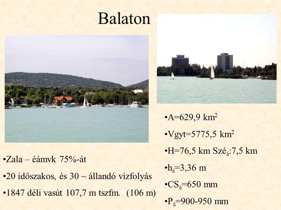Balaton A=629,9 km 2 Vgyt=5775,5 km 2 H=76,5 km Szé á :7,5 km h á =3,36 m CS á =650 mm P á =900-950 mm Zala – éámvk 75%-át 20 időszakos, és 30 ~ állandó vízfolyás 1847 déli vasút 107,7 m tszfm.