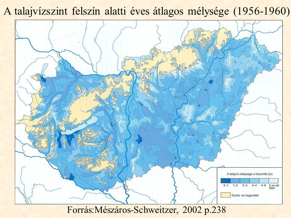 A talajvízszint felszín alatti éves átlagos mélysége (1956-1960) Forrás:Mészáros-Schweitzer, 2002 p.238