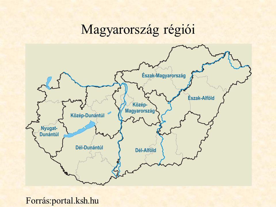 Magyarország régiói Forrás:portal.ksh.hu