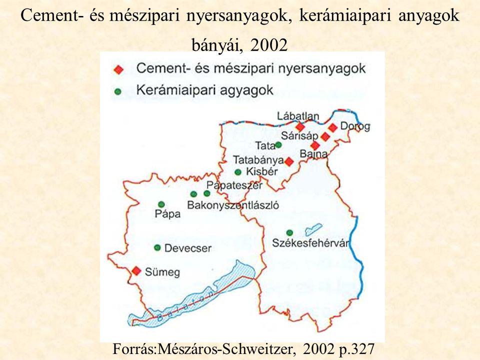 Cement- és mészipari nyersanyagok, kerámiaipari anyagok bányái, 2002 Forrás:Mészáros-Schweitzer, 2002 p.327