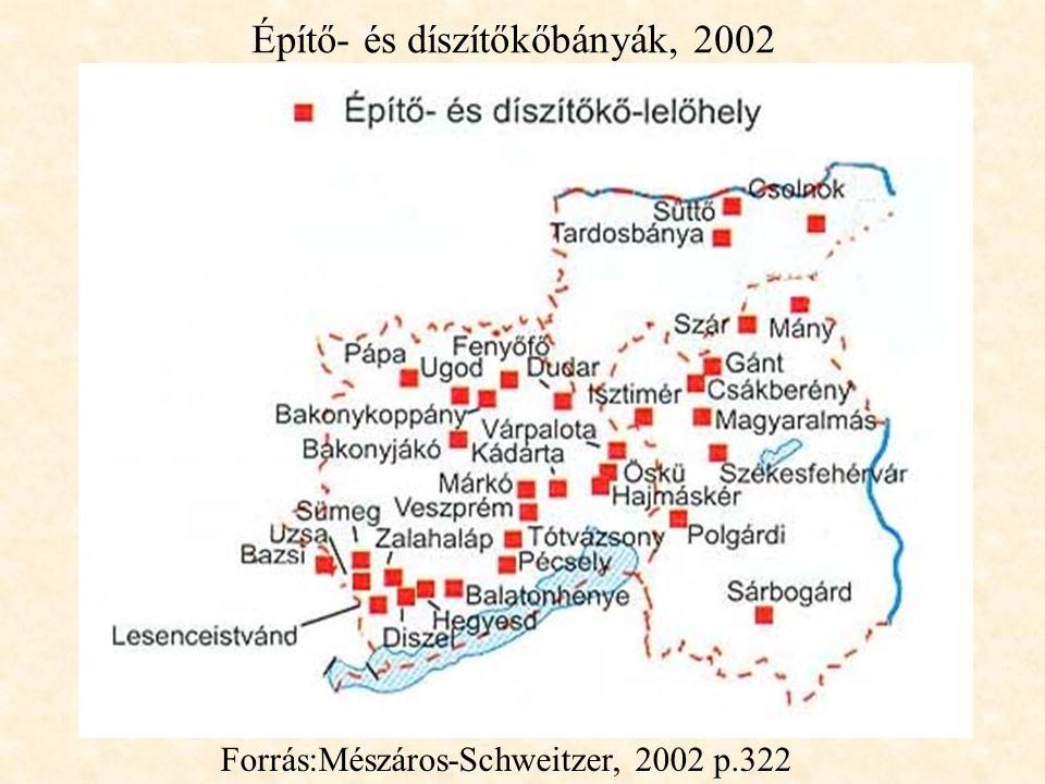 Építő- és díszítőkőbányák, 2002 Forrás:Mészáros-Schweitzer, 2002 p.322