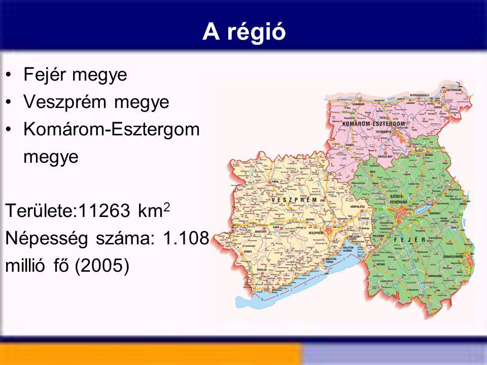 A múlt Milyen szerepet töltött be az ipar a régiót alkotó három megye életében az államszocialista időszakban?