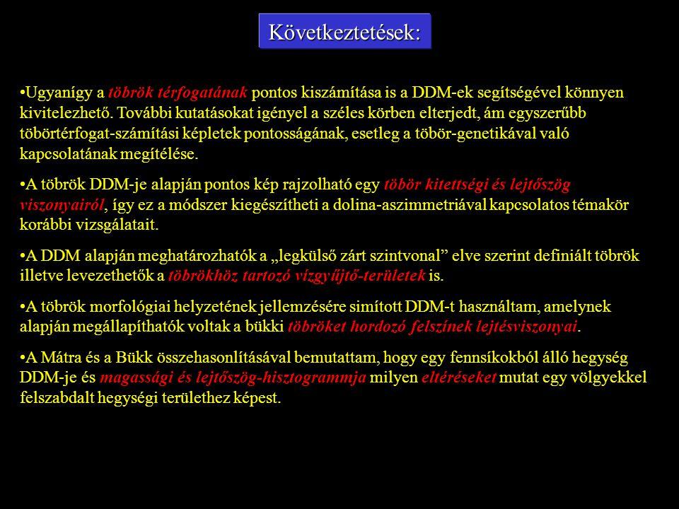 Ugyanígy a töbrök térfogatának pontos kiszámítása is a DDM-ek segítségével könnyen kivitelezhető. További kutatásokat igényel a széles körben elterjed