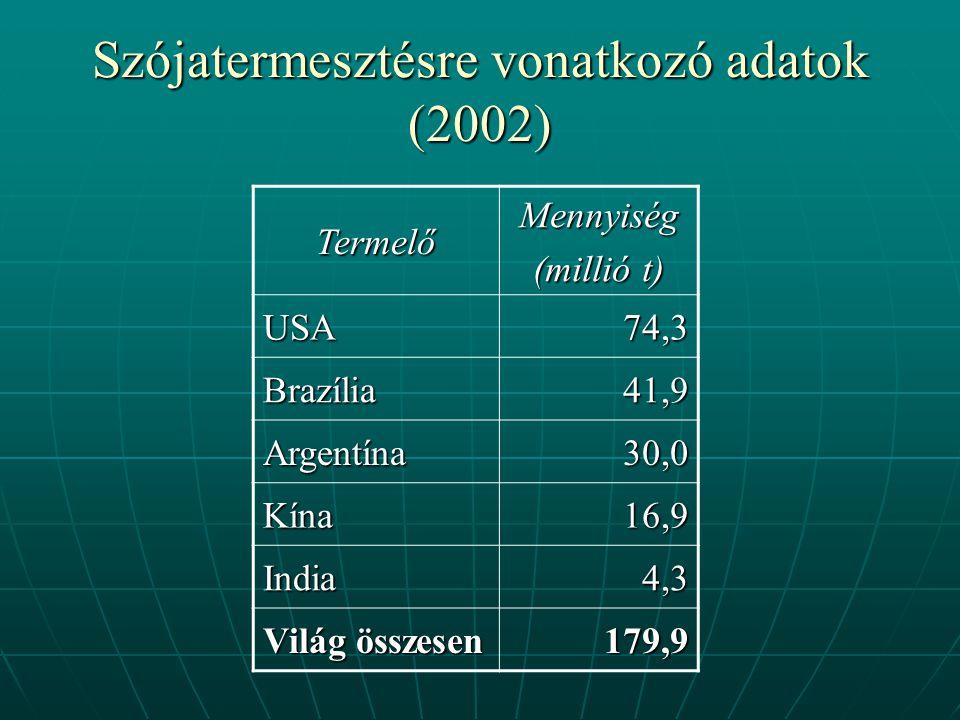 Szójatermesztésre vonatkozó adatok (2002) TermelőMennyiség (millió t) USA74,3 Brazília41,9 Argentína30,0 Kína16,9 India4,3 Világ összesen 179,9