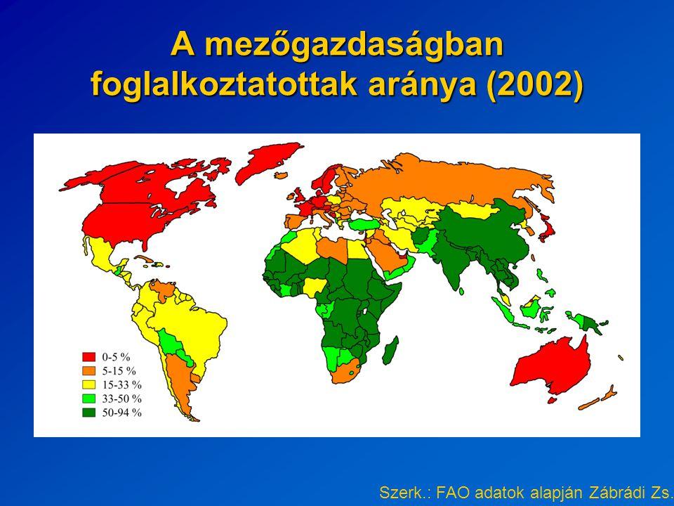 A mezőgazdaságban foglalkoztatottak aránya (2002) Bhután94,0 Nepál93,0 Burkina Faso92,0 Niger87,0 Guinea83,0 Etiópia82,0 Guinea-Bissau82,0 Mali80,0 Eritrea77,0 Laosz76,0 Csád73,0 Angola71,0 Mianmar70,0 Libéria67,0 Kína65,0 India59,0 Banglades54,0 Románia14,0 Örményország12,0 Magyarország10,0 Oroszország10,0 Argentína9,0 Korea9,0 Szlovákia9,0 Bulgária6,0 Ausztria5,0 Finnország5,0 Ausztrália4,0 Franciaország3,0 Svédország3,0 Belgium2,0 Németország2,0 USA2,0 Szingapur0,0
