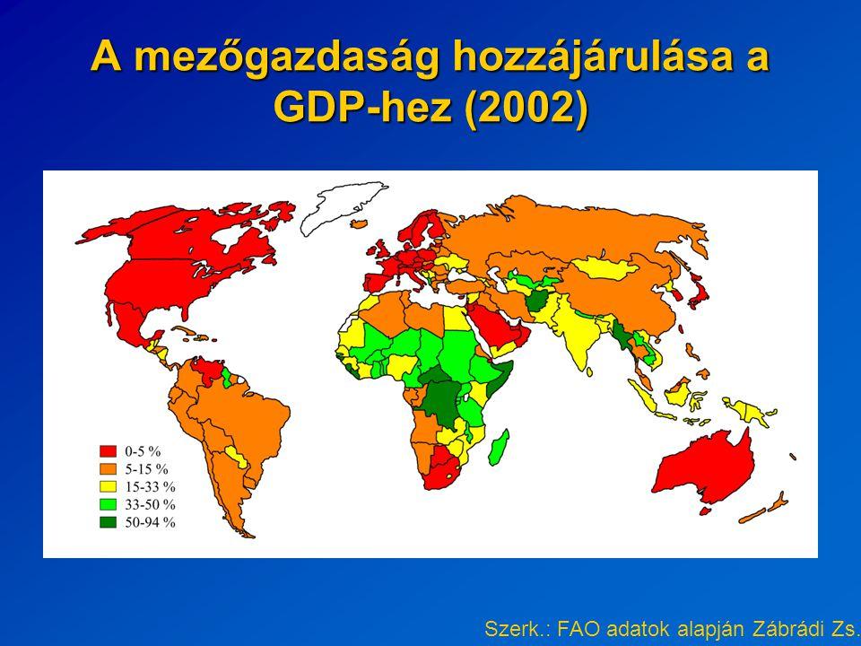 A mezőgazdaság hozzájárulása a GDP-hez (2002) Szerk.: FAO adatok alapján Zábrádi Zs.