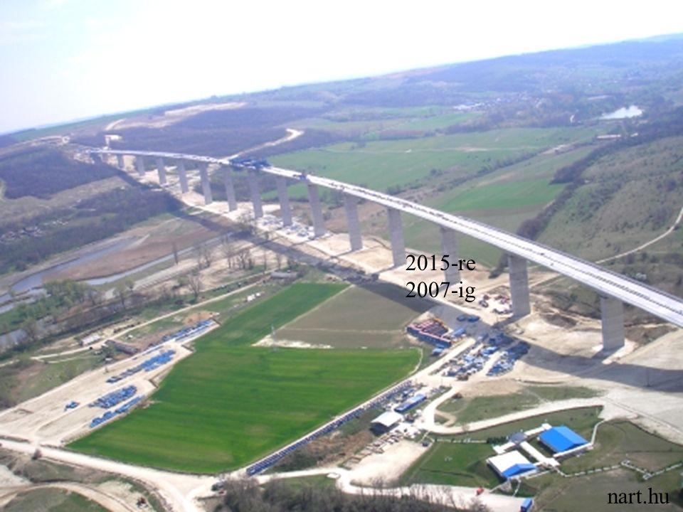 Közúti közlekedés Autópálya: legrövidebb az országban M9 -legeleje kész M6-M56 -terv M65 ? nart.hu 2015-re 2007-ig