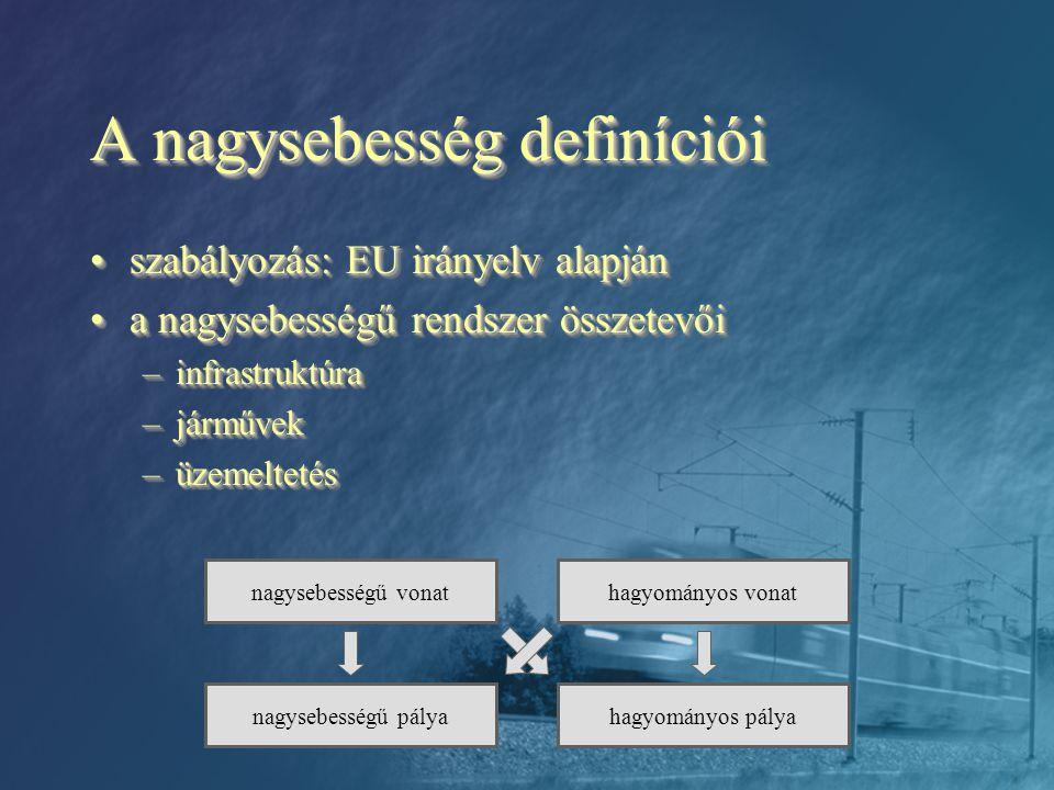 A nagysebesség definíciói szabályozás: EU irányelv alapjánszabályozás: EU irányelv alapján a nagysebességű rendszer összetevőia nagysebességű rendszer