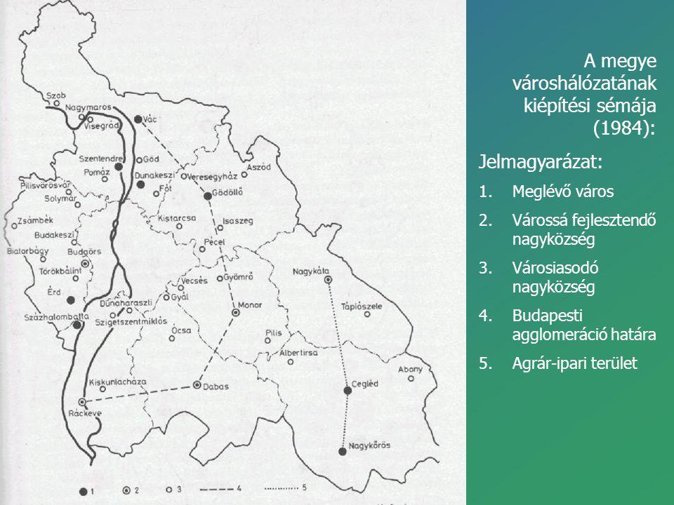A megye városhálózatának kiépítési sémája (1984): Jelmagyarázat: 1.Meglévő város 2.Várossá fejlesztendő nagyközség 3.Városiasodó nagyközség 4.Budapest