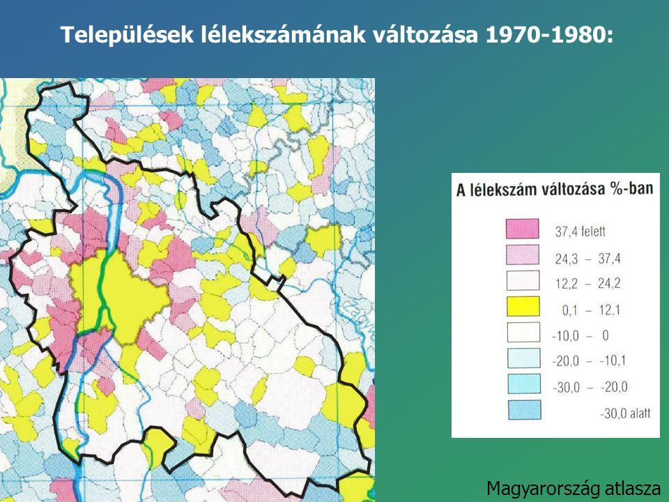 Magyarország atlasza Települések lélekszámának változása 1970-1980: