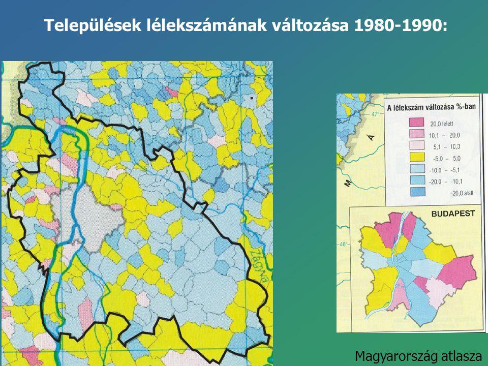Magyarország atlasza Települések lélekszámának változása 1980-1990: