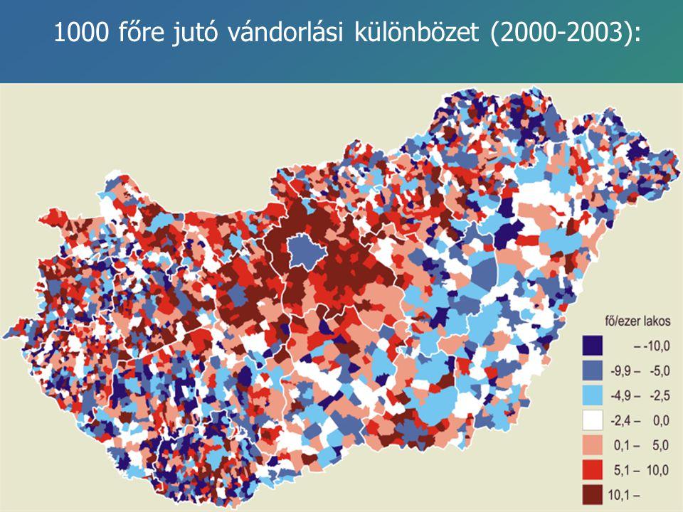 1000 főre jutó vándorlási különbözet (2000-2003):