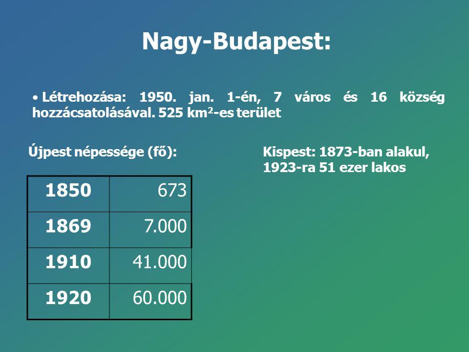Nagy-Budapest: Létrehozása: 1950. jan. 1-én, 7 város és 16 község hozzácsatolásával. 525 km 2 -es terület Újpest népessége (fő):Kispest: 1873-ban alak