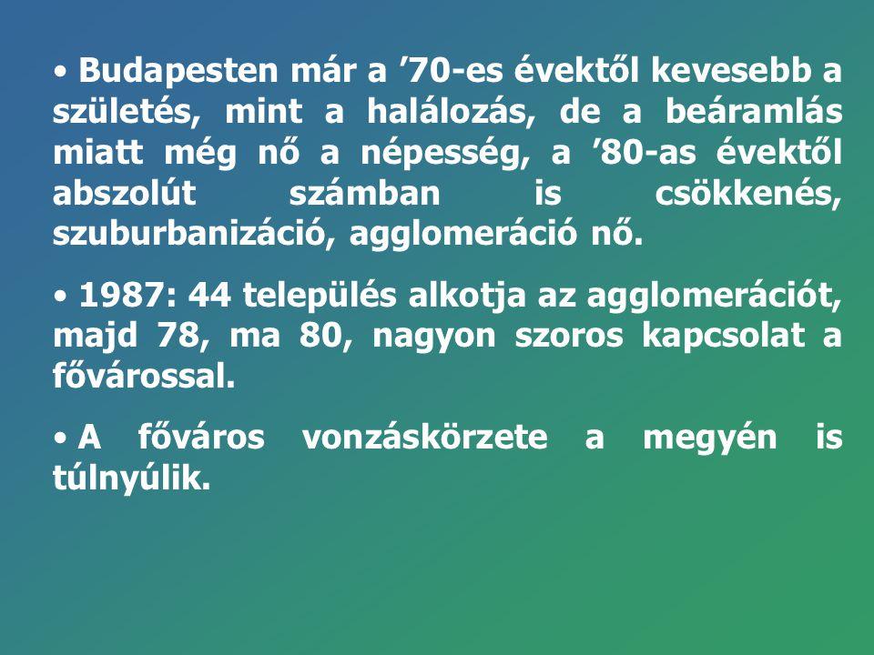 Budapesten már a '70-es évektől kevesebb a születés, mint a halálozás, de a beáramlás miatt még nő a népesség, a '80-as évektől abszolút számban is cs