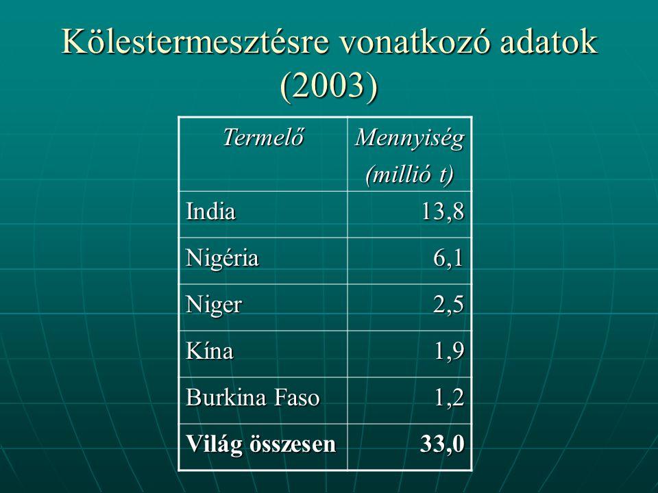Kölestermesztésre vonatkozó adatok (2003) TermelőMennyiség (millió t) India13,8 Nigéria6,1 Niger2,5 Kína 1,9 1,9 Burkina Faso 1,2 Világ összesen 33,0