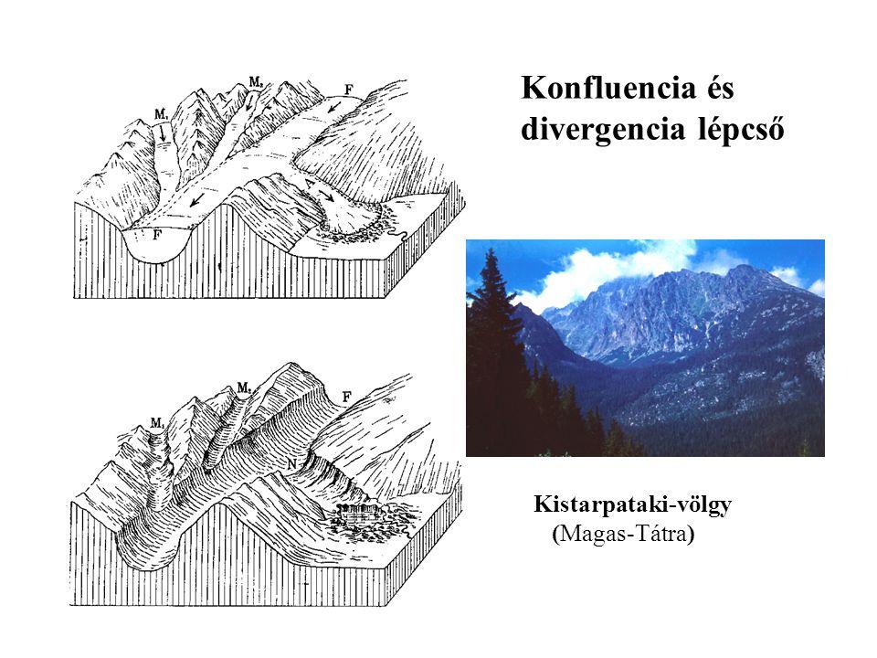 Konfluencia és divergencia lépcső Kistarpataki-völgy (Magas-Tátra)