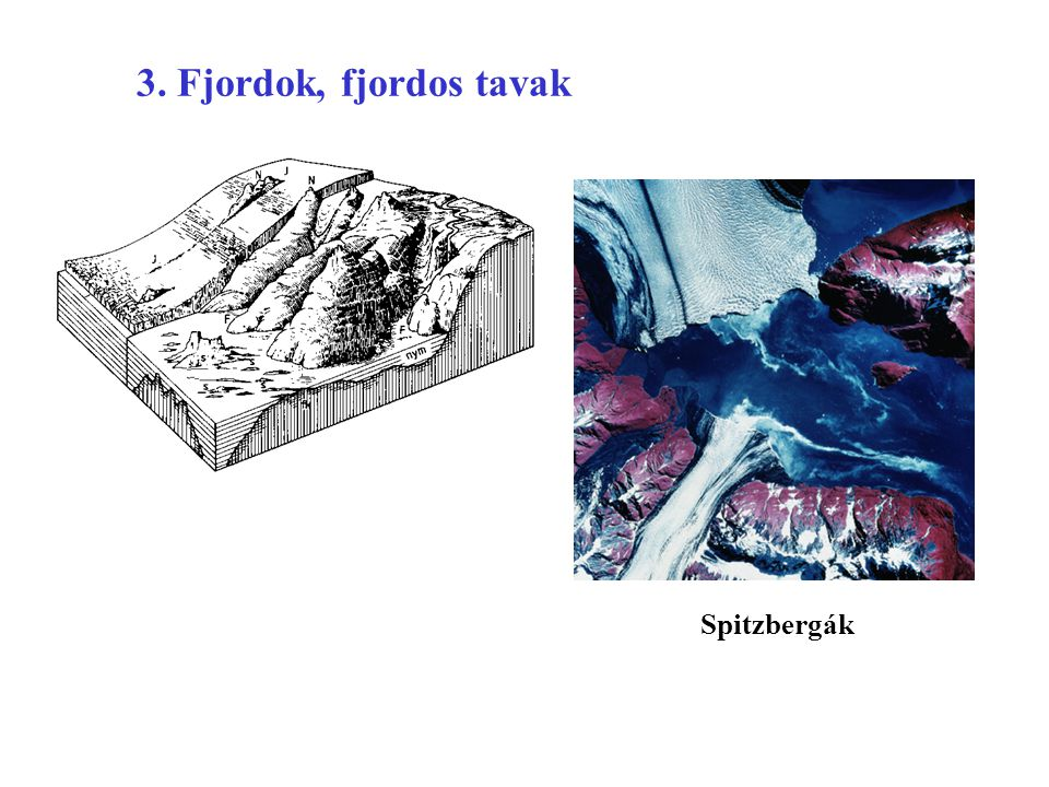 3. Fjordok, fjordos tavak Spitzbergák