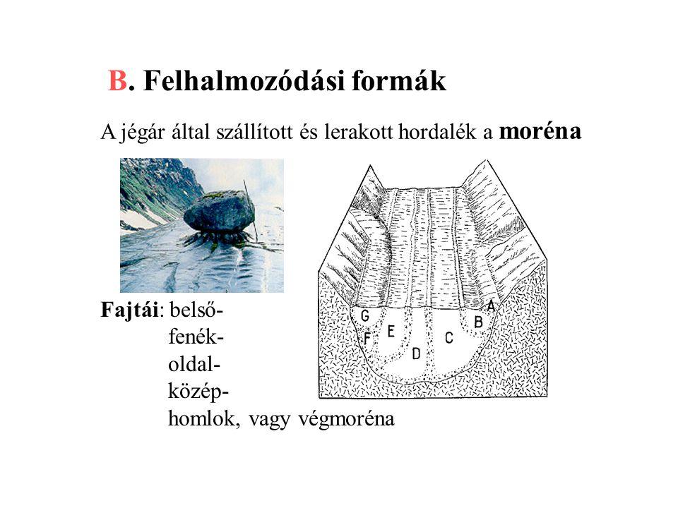 B. Felhalmozódási formák A jégár által szállított és lerakott hordalék a moréna Fajtái: belső- fenék- oldal- közép- homlok, vagy végmoréna