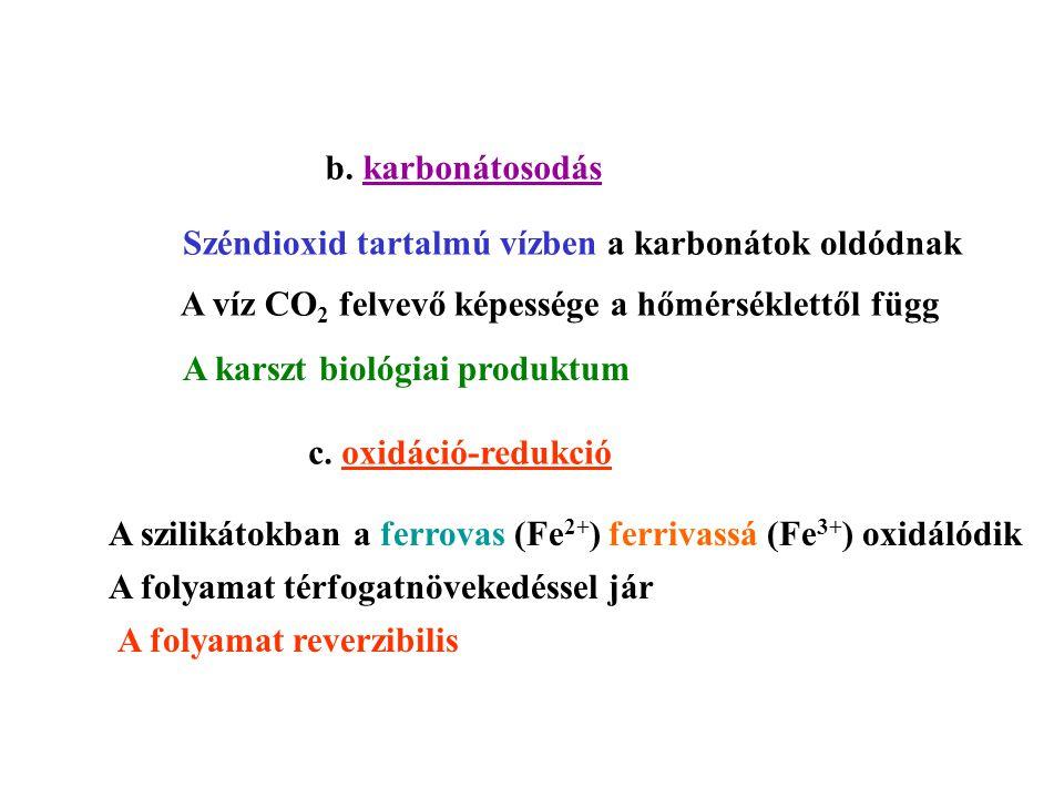 b. karbonátosodás c. oxidáció-redukció Széndioxid tartalmú vízben a karbonátok oldódnak A víz CO 2 felvevő képessége a hőmérséklettől függ A karszt bi