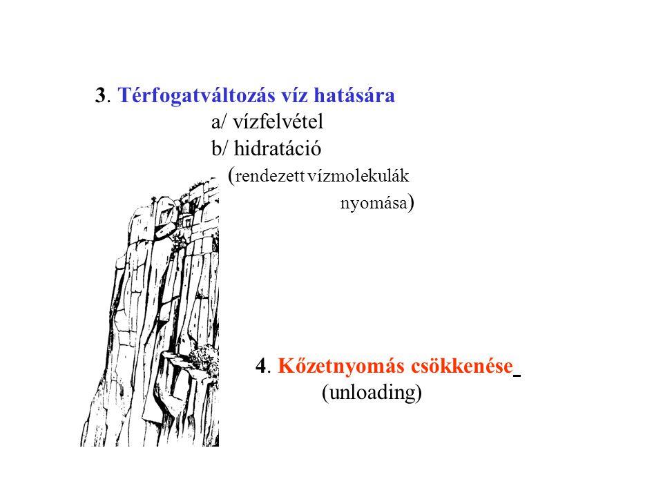 3. Térfogatváltozás víz hatására a/ vízfelvétel b/ hidratáció ( rendezett vízmolekulák nyomása ) 4. Kőzetnyomás csökkenése (unloading)