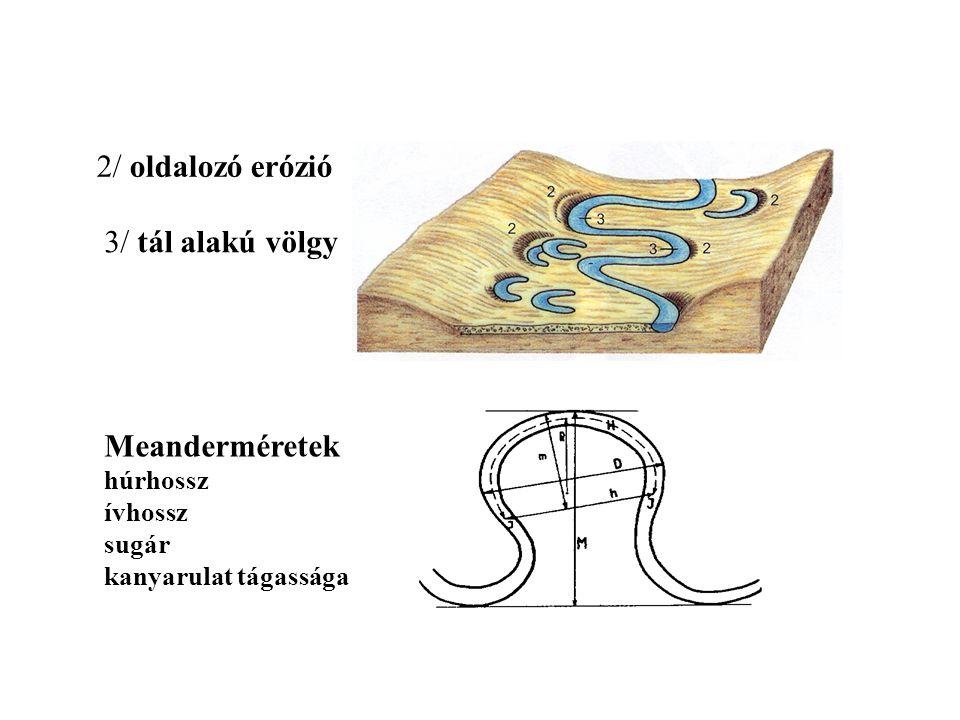 2/ oldalozó erózió Meanderméretek húrhossz ívhossz sugár kanyarulat tágassága 3/ tál alakú völgy