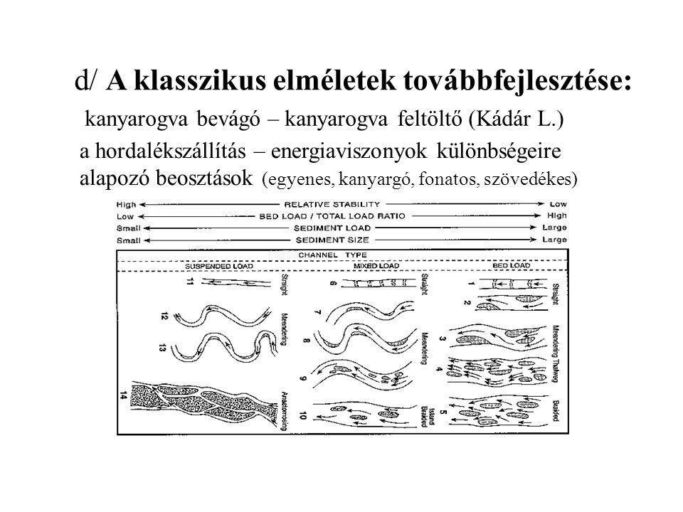 a hordalékszállítás – energiaviszonyok különbségeire alapozó beosztások (egyenes, kanyargó, fonatos, szövedékes) kanyarogva bevágó – kanyarogva feltöl
