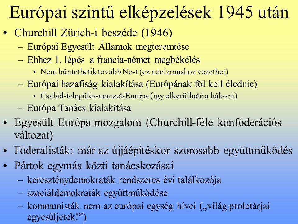 Európai szintű elképzelések 1945 után Churchill Zürich-i beszéde (1946) –Európai Egyesült Államok megteremtése –Ehhez 1. lépés a francia-német megbéké