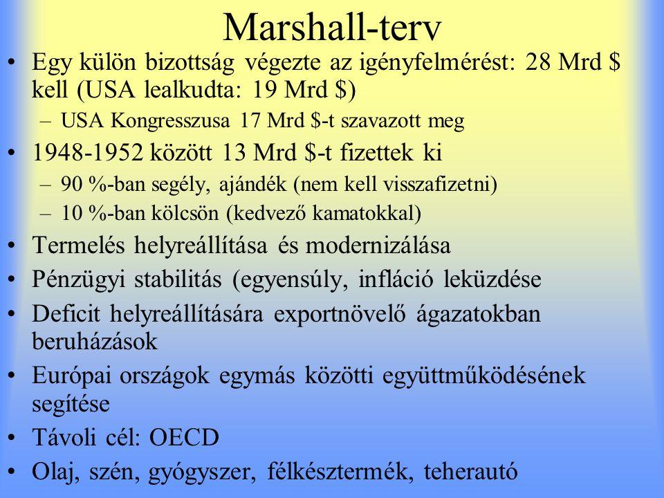Marshall-terv Egy külön bizottság végezte az igényfelmérést: 28 Mrd $ kell (USA lealkudta: 19 Mrd $) –USA Kongresszusa 17 Mrd $-t szavazott meg 1948-1