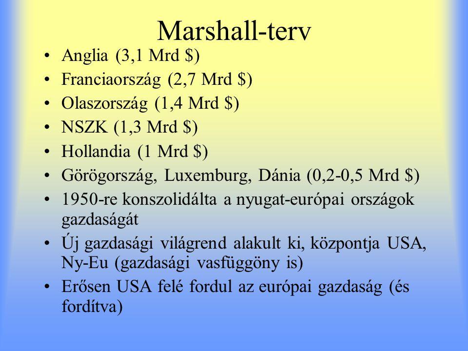 Marshall-terv Anglia (3,1 Mrd $) Franciaország (2,7 Mrd $) Olaszország (1,4 Mrd $) NSZK (1,3 Mrd $) Hollandia (1 Mrd $) Görögország, Luxemburg, Dánia