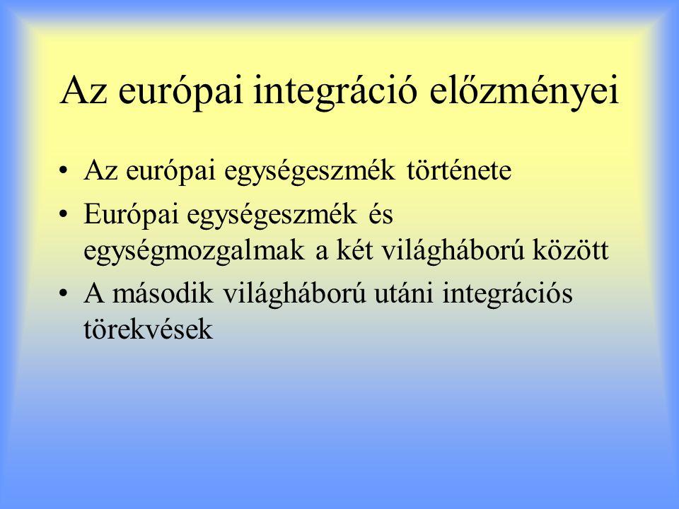 Az európai integráció előzményei Az európai egységeszmék története Európai egységeszmék és egységmozgalmak a két világháború között A második világháb