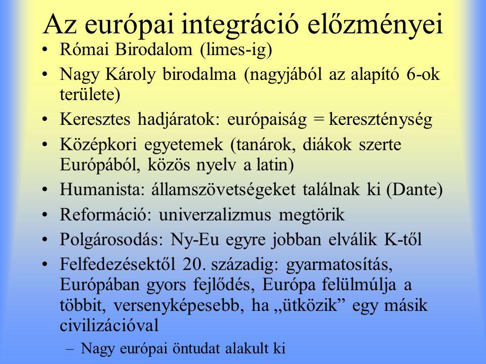 Az európai integráció előzményei Római Birodalom (limes-ig) Nagy Károly birodalma (nagyjából az alapító 6-ok területe) Keresztes hadjáratok: európaisá