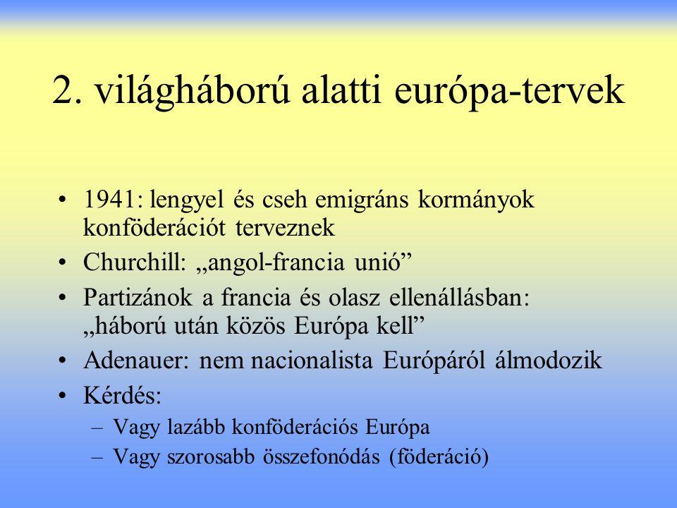 """2. világháború alatti európa-tervek 1941: lengyel és cseh emigráns kormányok konföderációt terveznek Churchill: """"angol-francia unió"""" Partizánok a fran"""